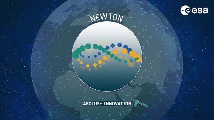 AEOLUS+ INNOVATION – IMPROVING DUST MONITORING AND FORECASTING THROUGH AEOLUS WIND DATA ASSIMILATION (NEWTON)