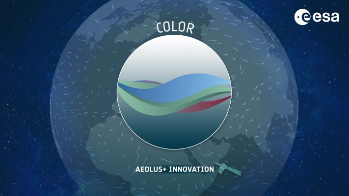 AEOLUS+ INNOVATION – CDOM-PROXY RETRIEVAL FROM AEOLUS OBSERVATIONS (COLOR)