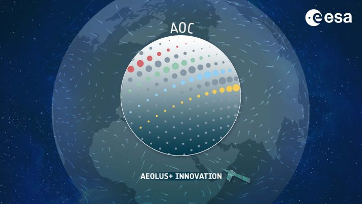 AEOLUS+ INNOVATION – OCEAN SUB-SURFACE PRODUCTS AND APPLICATIONS